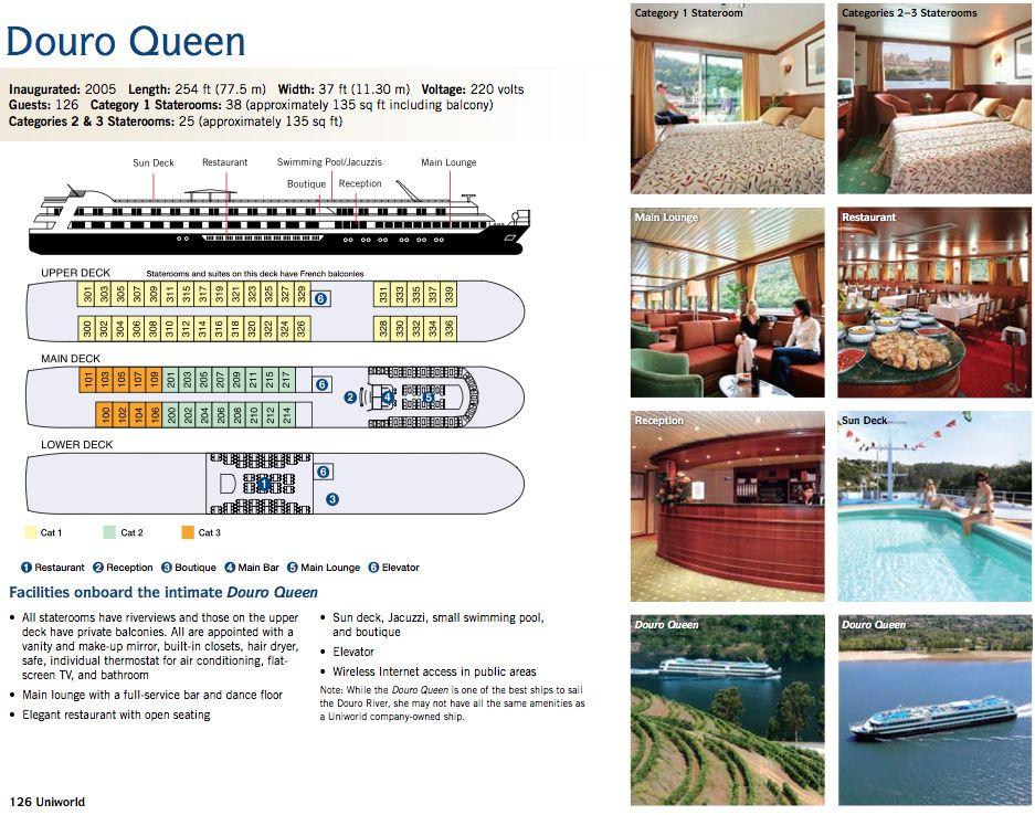 Douro Queen